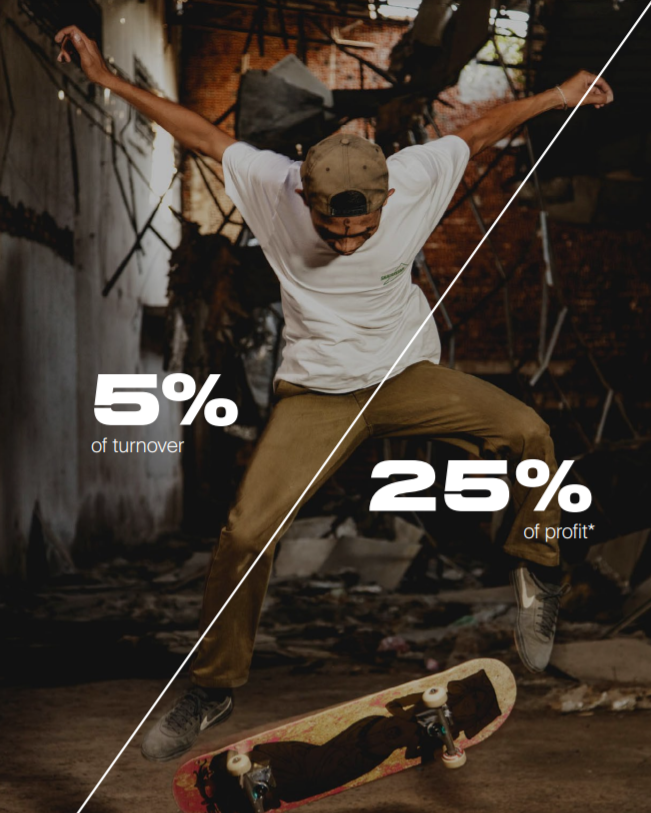 Skateboarding to a Better Future