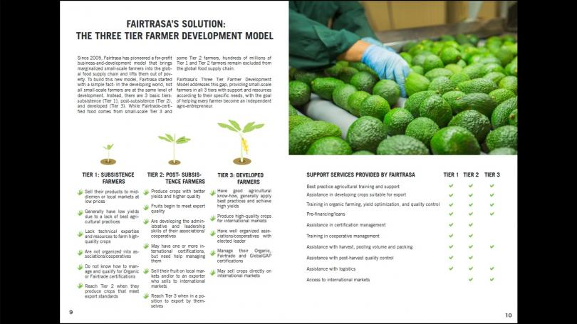 Escaping Poverty and Producing Fair Trade