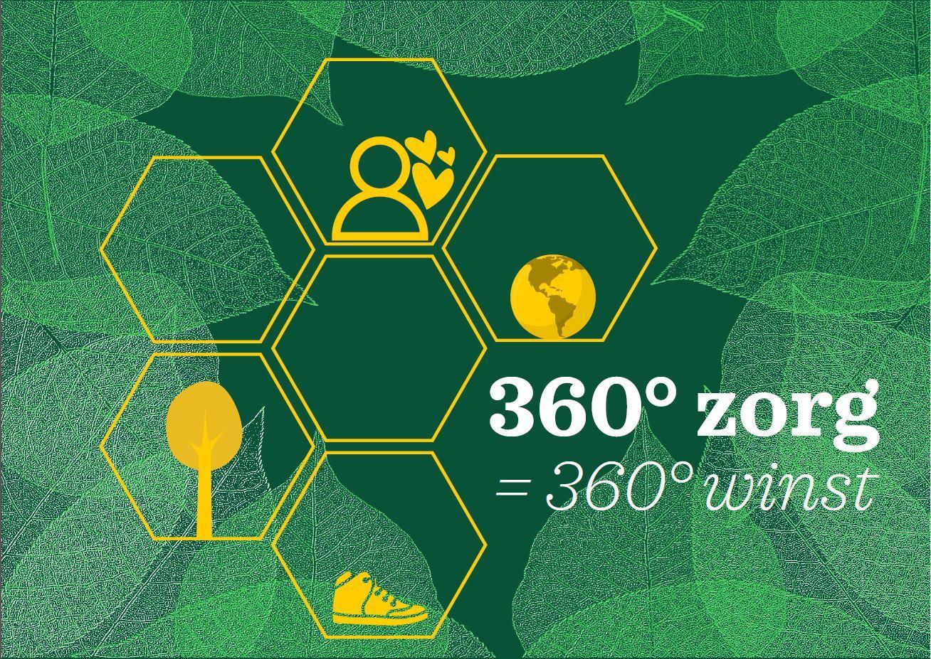 360° care = 360° profit