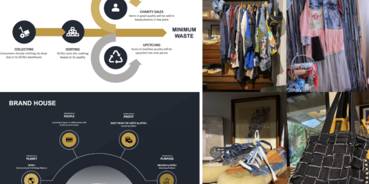 Sustainable Living Through Circular Fashion