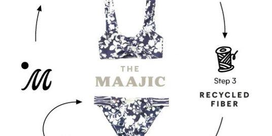 The Magic of Sustainable Fashion / La Magia de La Moda Sostenible